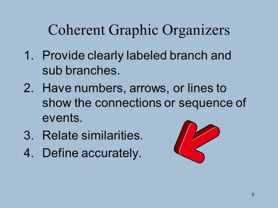 6 Coherent Graphic Organizers 1.Provide clearly labeled branch and sub branches.