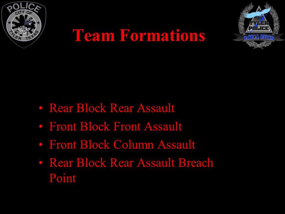Team Formations Rear Block Rear Assault Front Block Front Assault Front Block Column Assault Rear Block Rear Assault Breach Point