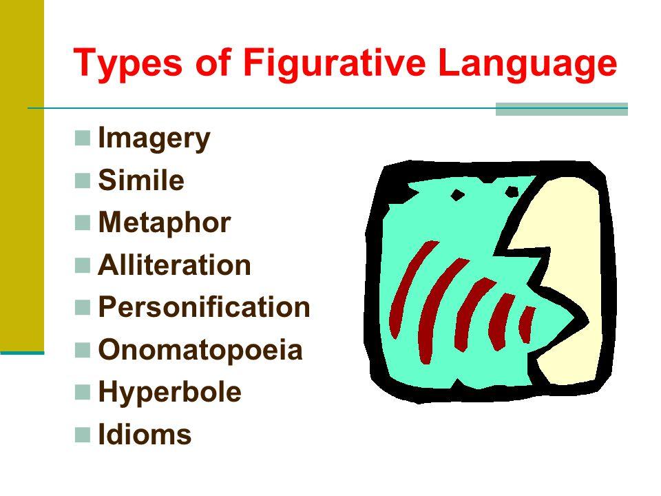 Types of Figurative Language Imagery Simile Metaphor Alliteration Personification Onomatopoeia Hyperbole Idioms