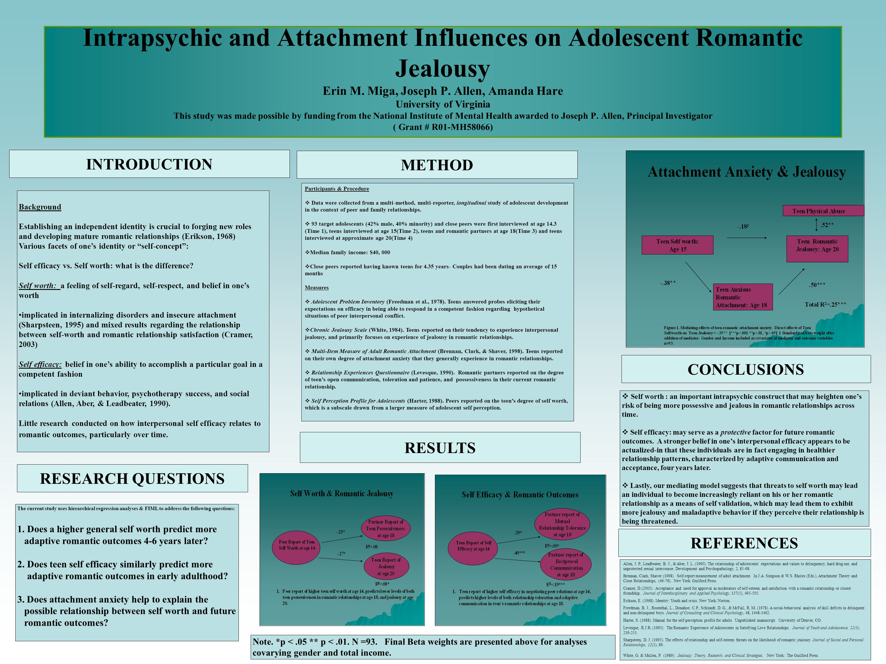 Intrapsychic and Attachment Influences on Adolescent Romantic Jealousy Erin M.