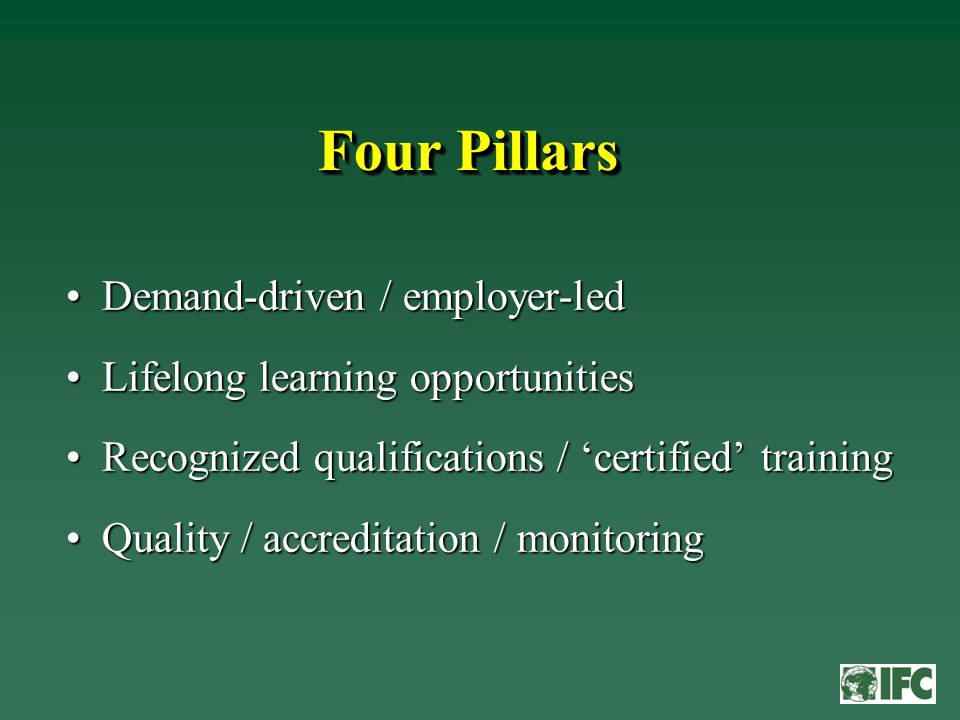 Four Pillars Demand-driven / employer-ledDemand-driven / employer-led Lifelong learning opportunitiesLifelong learning opportunities Recognized qualifications / 'certified' trainingRecognized qualifications / 'certified' training Quality / accreditation / monitoringQuality / accreditation / monitoring
