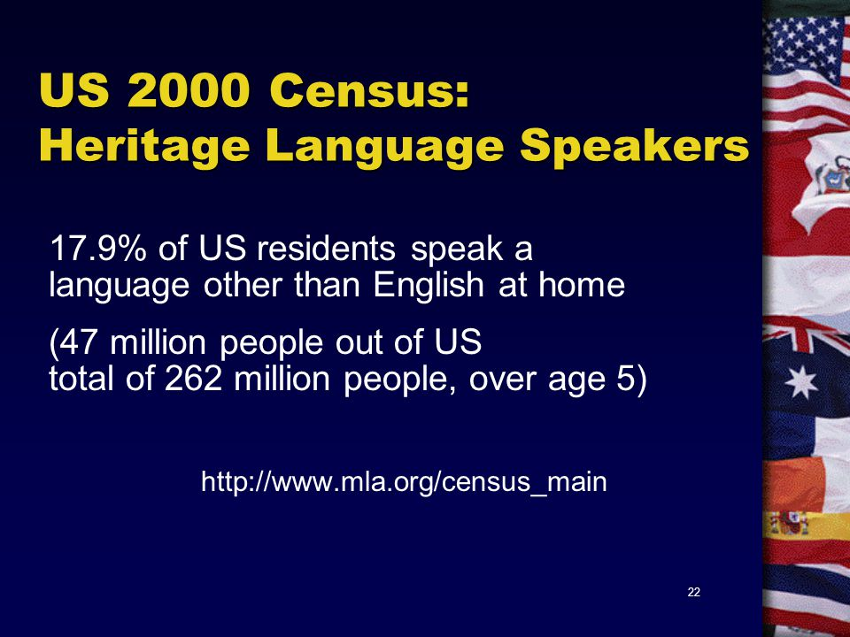 22 US 2000 Census: Heritage Language Speakers 17.9% of US residents speak a language other than English at home (47 million people out of US total of 262 million people, over age 5) http://www.mla.org/census_main