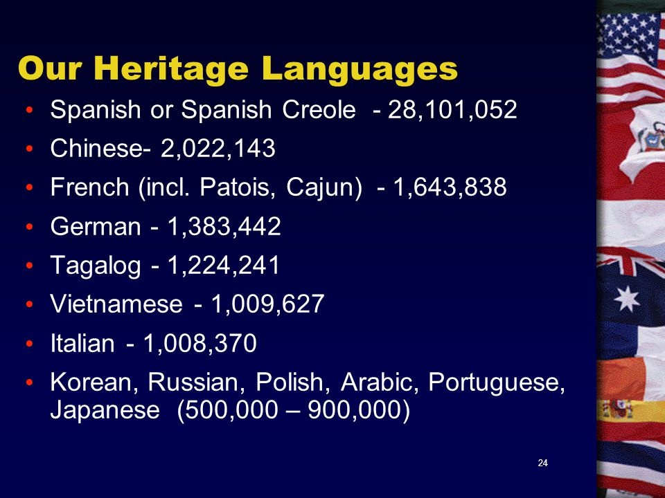 24 Our Heritage Languages Spanish or Spanish Creole - 28,101,052 Chinese- 2,022,143 French (incl.