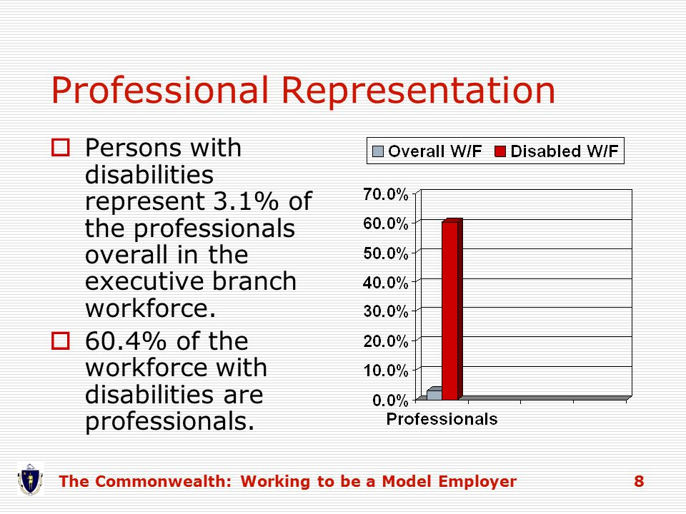 Professional Representation The Commonwealth: Working to be a Model Employer 8  Persons with disabilities represent 3.1% of the professionals overall in the executive branch workforce.