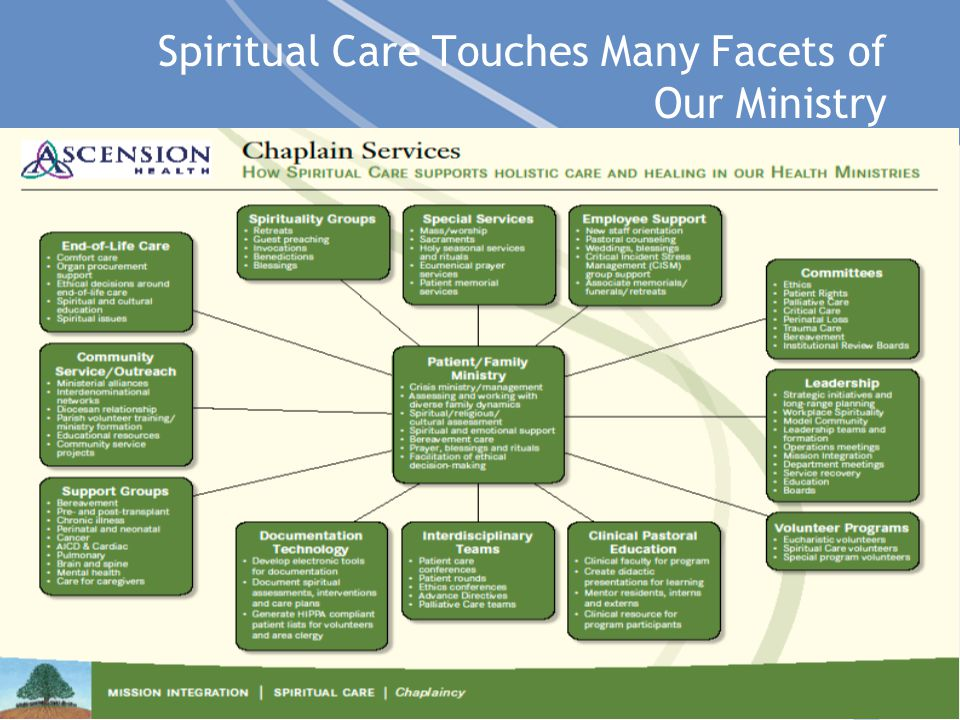 8 Spiritual Care Touches Many Facets of Our Ministry