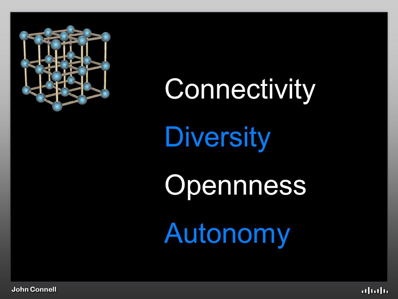 John Connell Connectivity Diversity Opennness Autonomy