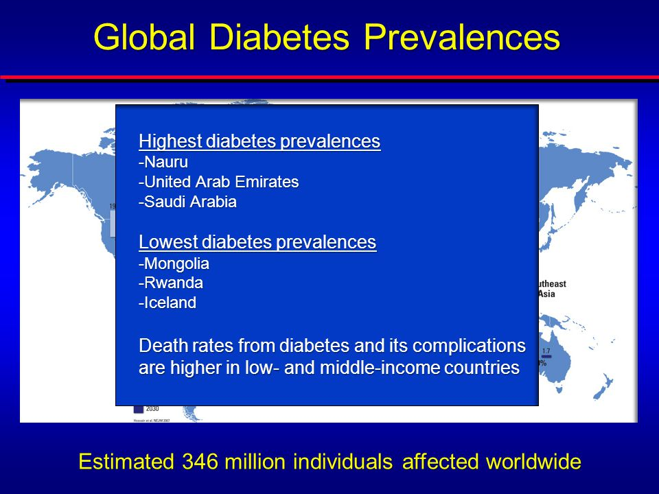 Interventions for Diabetes Prevention & Reversal Lifestyle modification Public health mandates Medication Bariatric surgery