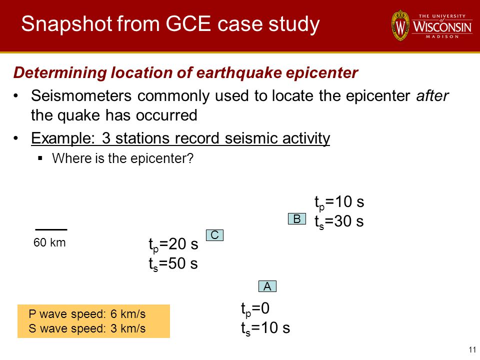 11 Snapshot from GCE case study Determining location of earthquake epicenter Seismometers commonly used to locate the epicenter after the quake has oc