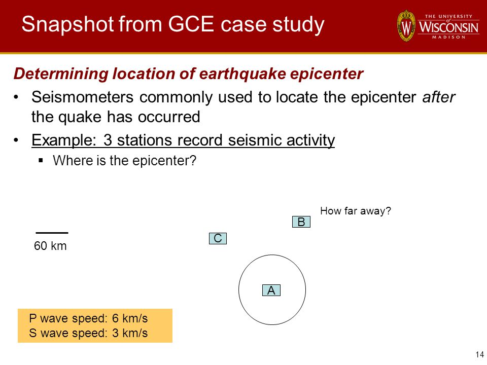 14 Snapshot from GCE case study Determining location of earthquake epicenter Seismometers commonly used to locate the epicenter after the quake has occurred Example: 3 stations record seismic activity  Where is the epicenter.