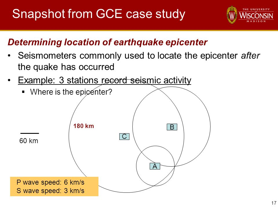 17 Snapshot from GCE case study Determining location of earthquake epicenter Seismometers commonly used to locate the epicenter after the quake has occurred Example: 3 stations record seismic activity  Where is the epicenter.