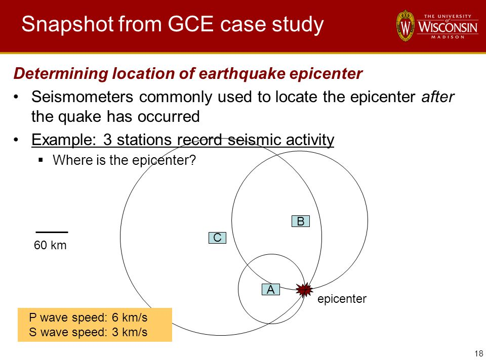 18 Snapshot from GCE case study Determining location of earthquake epicenter Seismometers commonly used to locate the epicenter after the quake has occurred Example: 3 stations record seismic activity  Where is the epicenter.