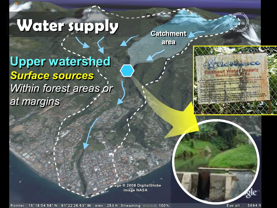 Lower watershed Ground water sources Limestone, sands, fractured rock Lower watershed Ground water sources Limestone, sands, fractured rock Aquifer recharge zone Aquifer recharge zone Water supply
