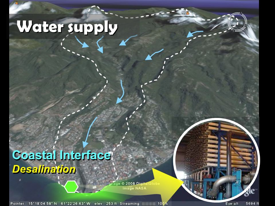 Coastal Interface Desalination Coastal Interface Desalination Water supply