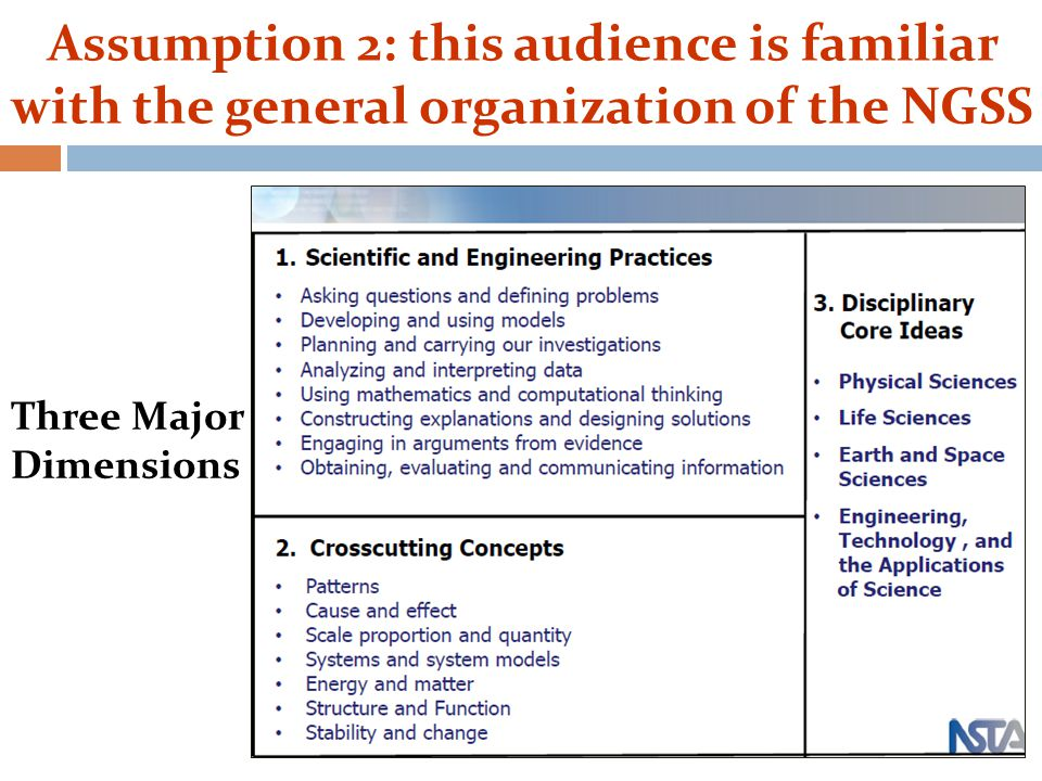 Assumption 2: this audience is familiar with the general organization of the NGSS Three Major Dimensions