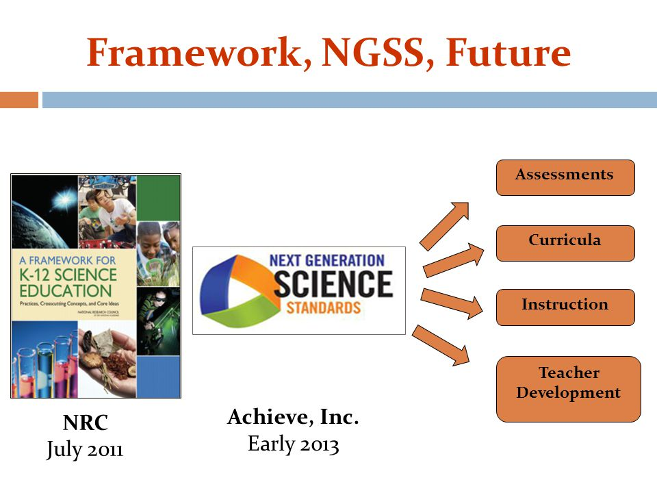 Framework, NGSS, Future Instruction Curricula Assessments Teacher Development NRC July 2011 Achieve, Inc. Early 2013