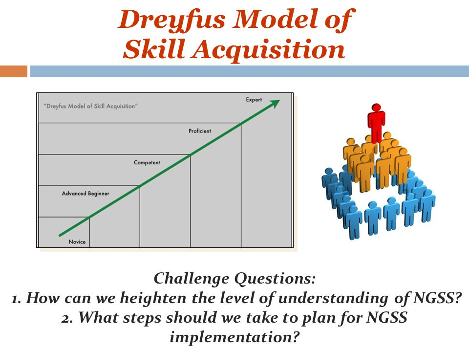 Dreyfus Model of Skill Acquisition Challenge Questions: 1.