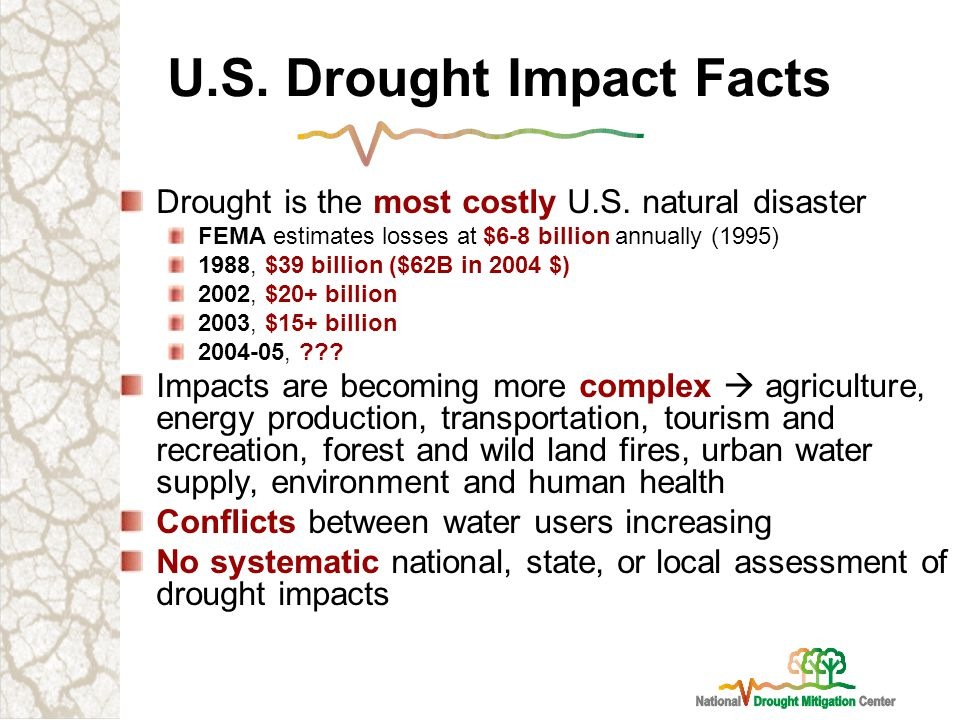 U.S. Drought Impact Facts Drought is the most costly U.S.