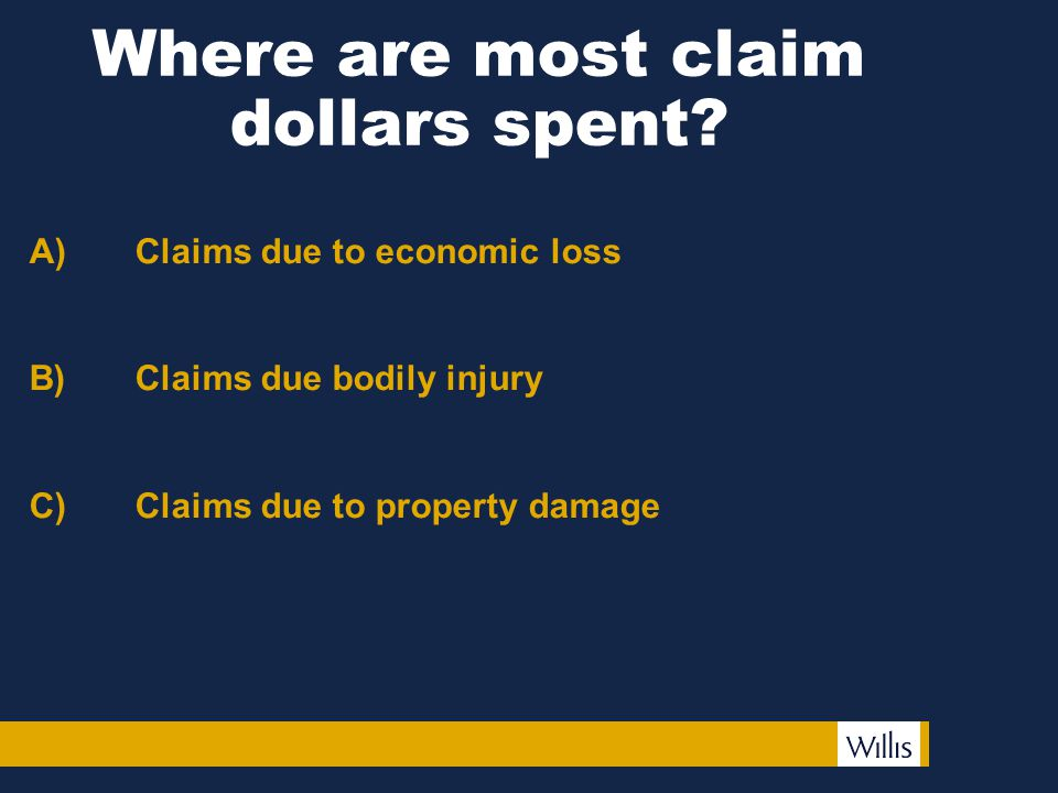 Where are most claim dollars spent.