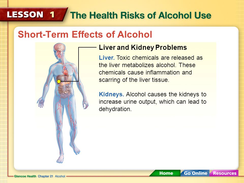 Short-Term Effects of Alcohol Digestive System Problems Stomach. Alcohol increases stomach acid production and can cause nausea and vomiting.