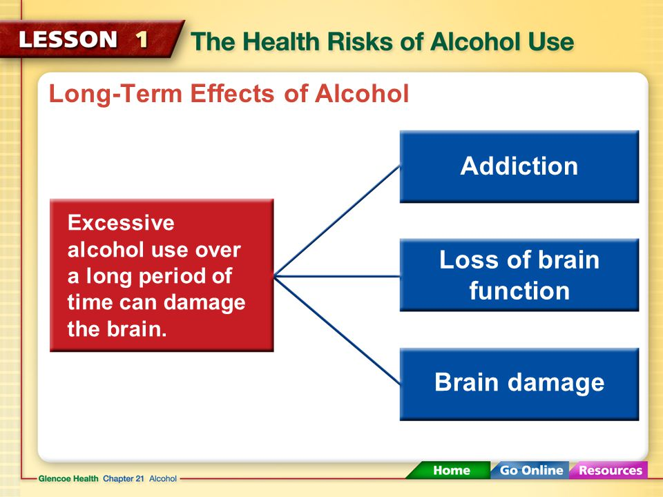 Long-Term Effects of Alcohol Alcohol use can have negative effects on a person's health. Alcohol use can have long-term effects on a user's physical,