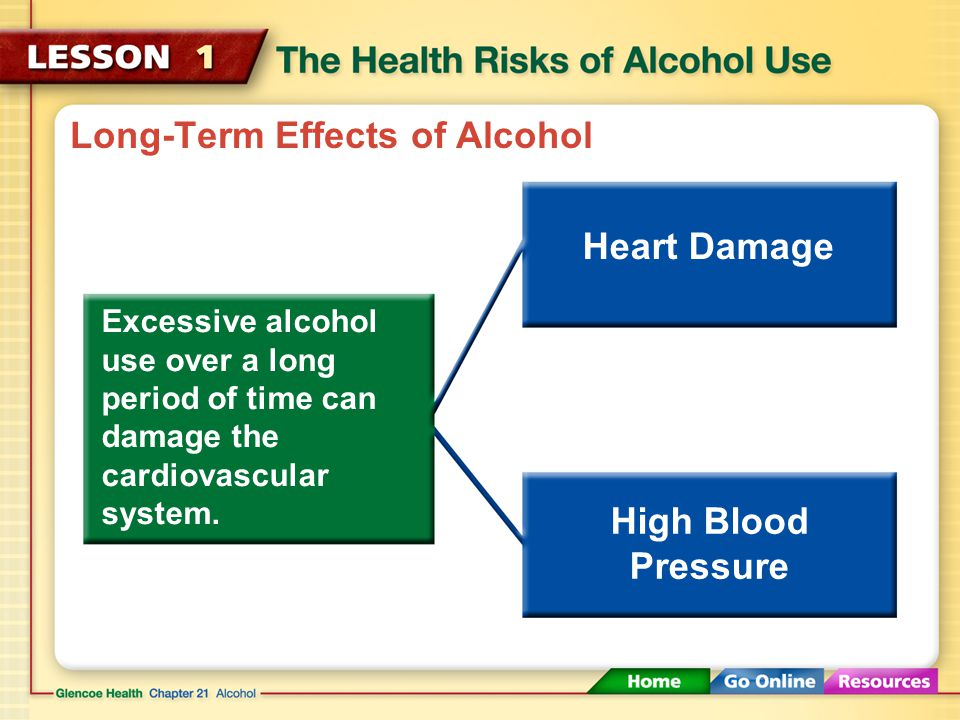 Long-Term Effects of Alcohol Excessive alcohol use over a long period of time can damage the brain. Addiction Loss of brain function Brain damage