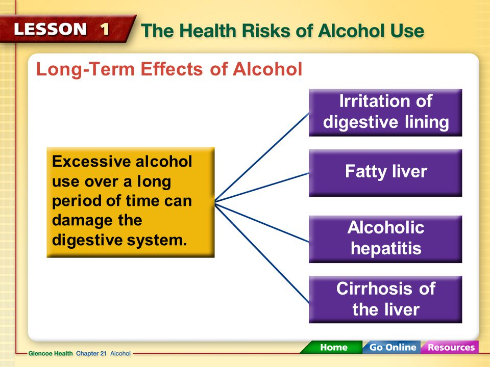 Long-Term Effects of Alcohol Excessive alcohol use over a long period of time can damage the cardiovascular system. Heart Damage High Blood Pressure