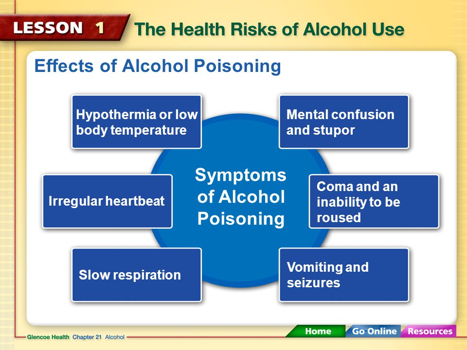 """Effects of Alcohol Poisoning It is dangerous to assume that a person who has passed out after consuming a lot of alcohol will be fine if left to """"slee"""