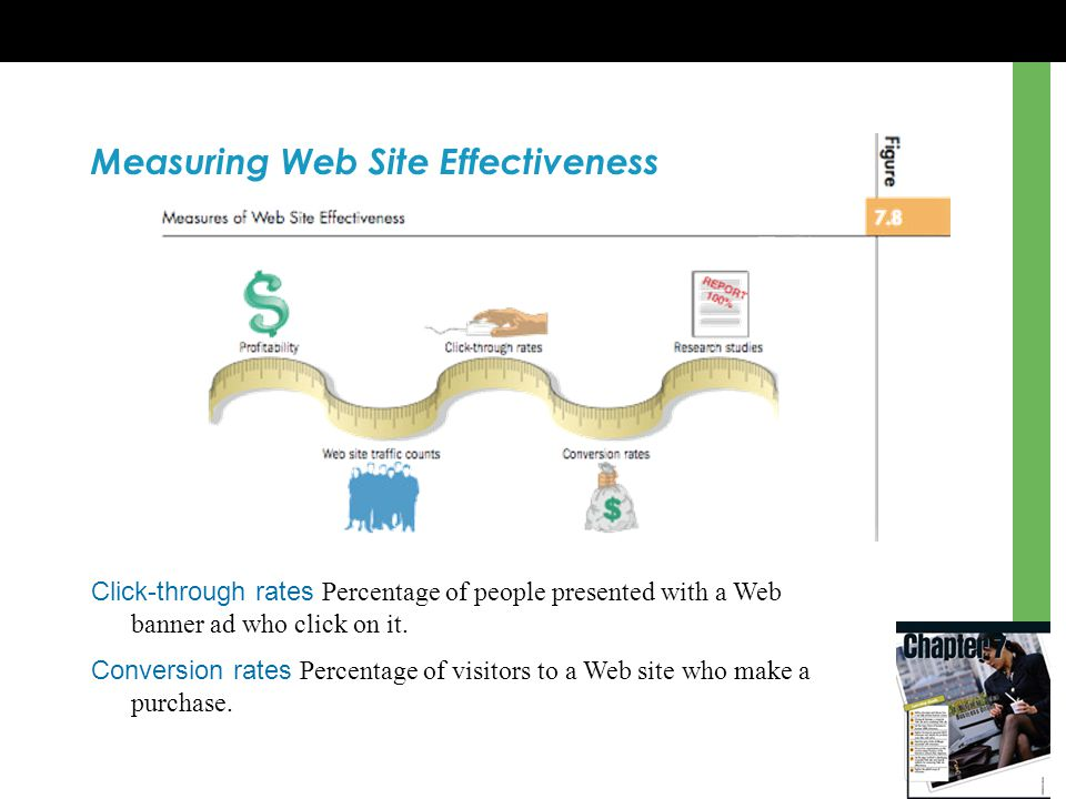 Measuring Web Site Effectiveness Click-through rates Percentage of people presented with a Web banner ad who click on it. Conversion rates Percentage