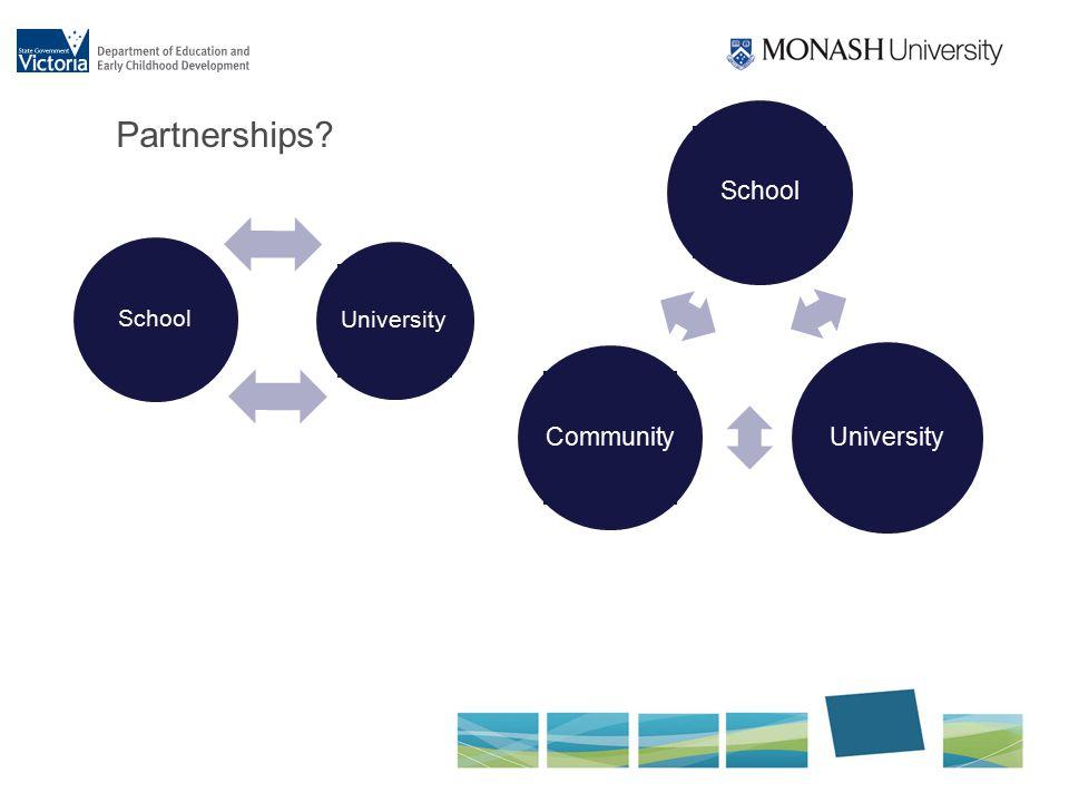 Partnerships? School University School University Community