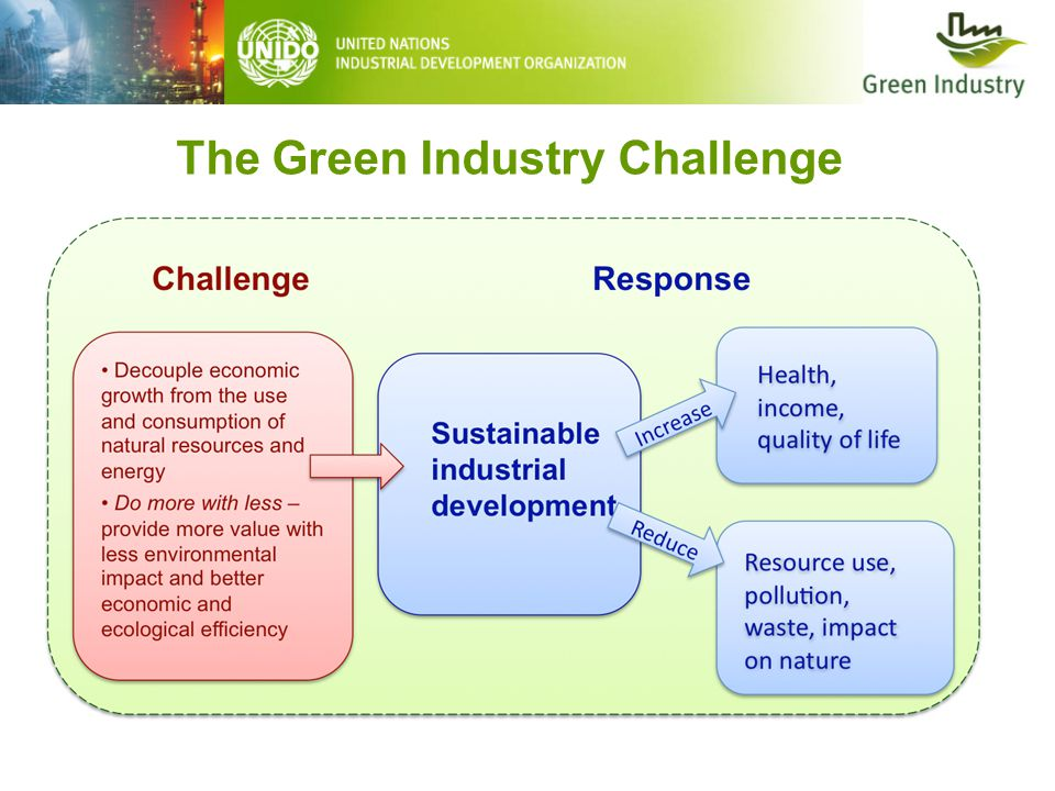 The Green Industry Challenge