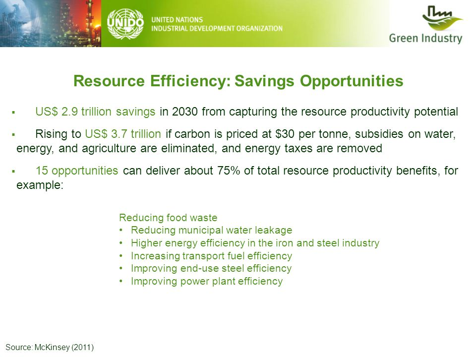 Resource Efficiency: Savings Opportunities  US$ 2.9 trillion savings in 2030 from capturing the resource productivity potential  Rising to US$ 3.7 trillion if carbon is priced at $30 per tonne, subsidies on water, energy, and agriculture are eliminated, and energy taxes are removed  15 opportunities can deliver about 75% of total resource productivity benefits, for example: Source: McKinsey (2011) Reducing food waste Reducing municipal water leakage Higher energy efficiency in the iron and steel industry Increasing transport fuel efficiency Improving end-use steel efficiency Improving power plant efficiency
