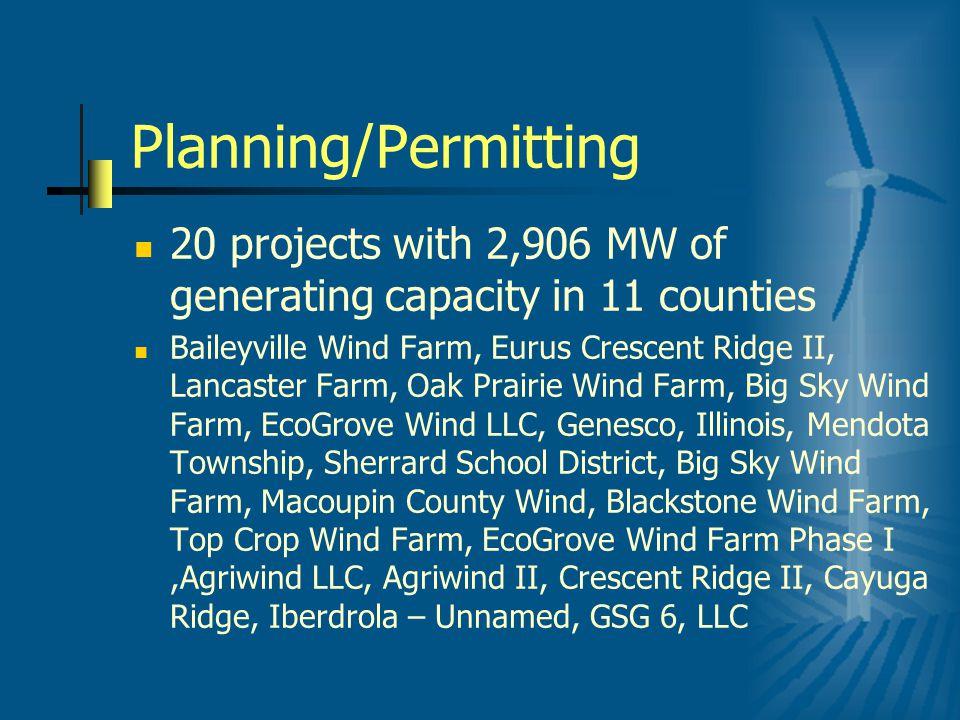 Planning/Permitting 20 projects with 2,906 MW of generating capacity in 11 counties Baileyville Wind Farm, Eurus Crescent Ridge II, Lancaster Farm, Oak Prairie Wind Farm, Big Sky Wind Farm, EcoGrove Wind LLC, Genesco, Illinois, Mendota Township, Sherrard School District, Big Sky Wind Farm, Macoupin County Wind, Blackstone Wind Farm, Top Crop Wind Farm, EcoGrove Wind Farm Phase I,Agriwind LLC, Agriwind II, Crescent Ridge II, Cayuga Ridge, Iberdrola – Unnamed, GSG 6, LLC