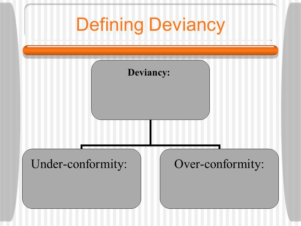 Defining Deviancy Deviancy: Under-conformity:Over-conformity: