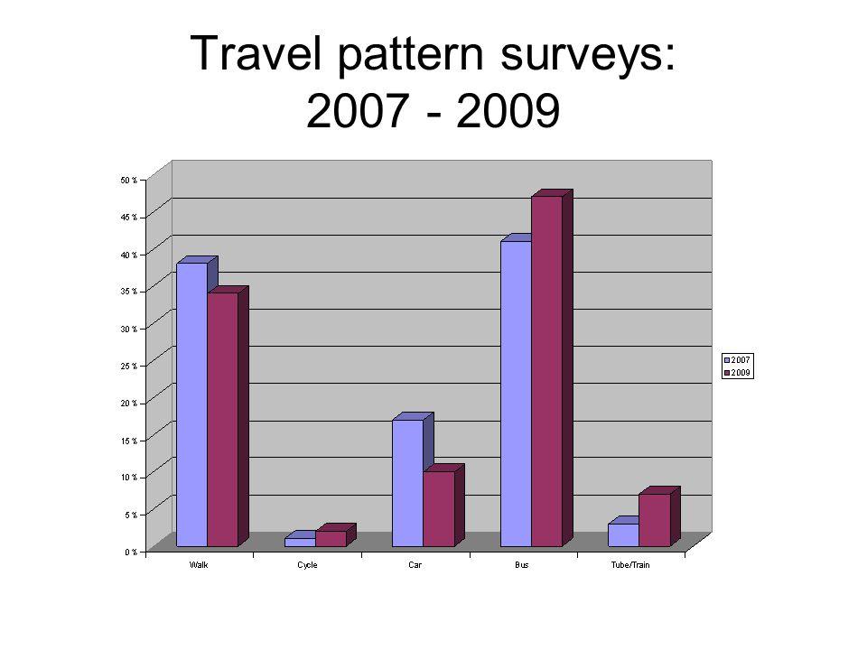 Travel pattern surveys: 2007 - 2009