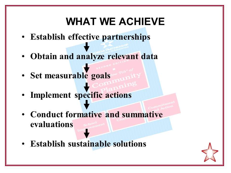 WHAT WE ACHIEVE Establish effective partnerships Obtain and analyze relevant data Set measurable goals Implement specific actions Conduct formative an