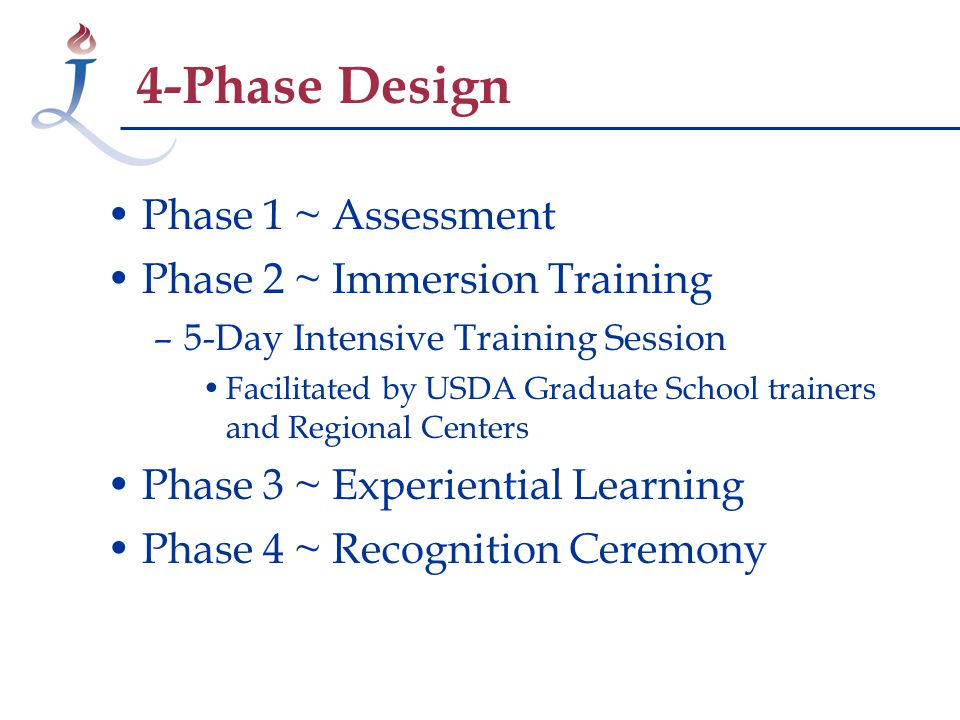Phase 1 ~ Assessment Phase 2 ~ Immersion Training –5-Day Intensive Training Session Facilitated by USDA Graduate School trainers and Regional Centers Phase 3 ~ Experiential Learning Phase 4 ~ Recognition Ceremony 4-Phase Design