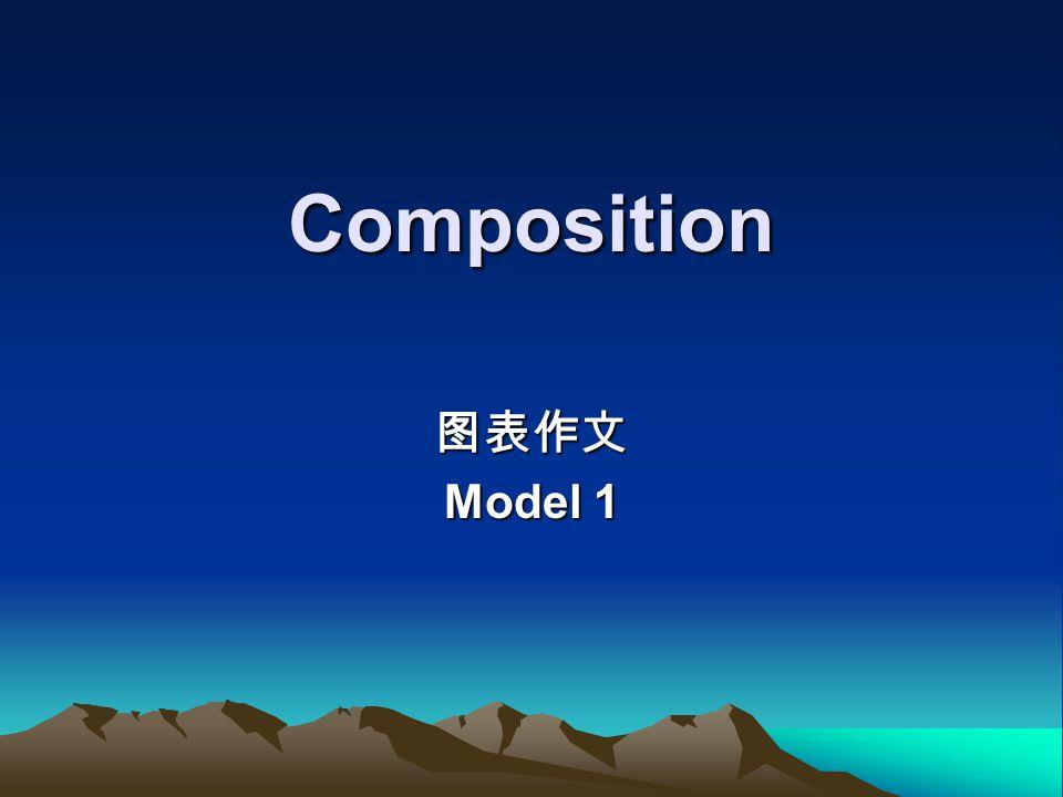 Composition 图表作文 Model 1