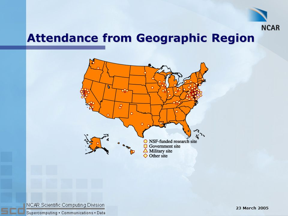 23 March 2005 Attendance from Geographic Region