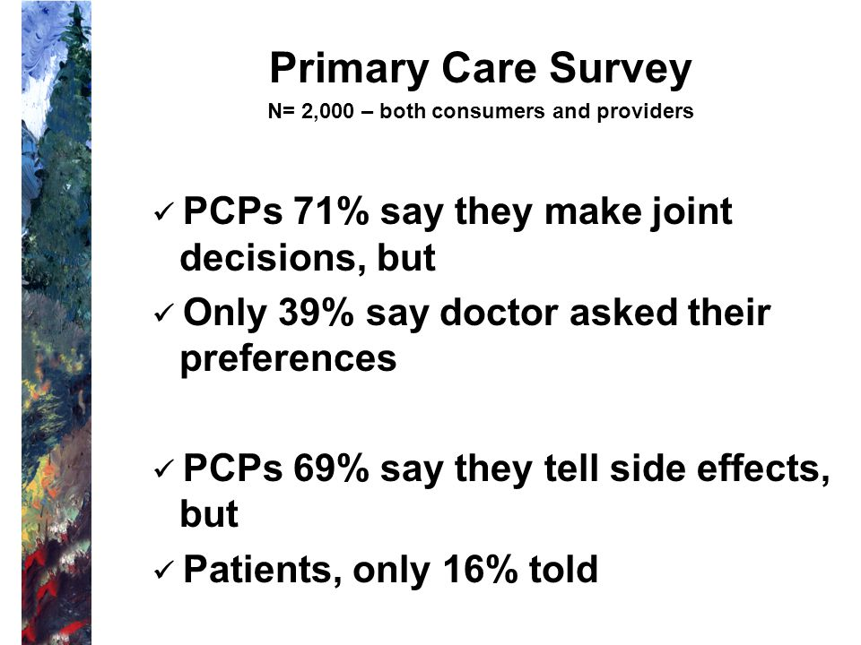 Strategy List Allow the two minutes of patient conversation before interrupting Explain the illness and its importance and impact in consumer words Ad