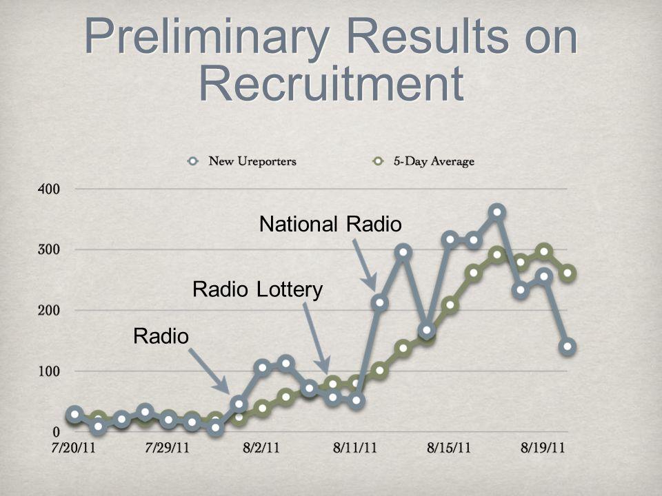 Preliminary Results on Recruitment Radio Radio Lottery National Radio