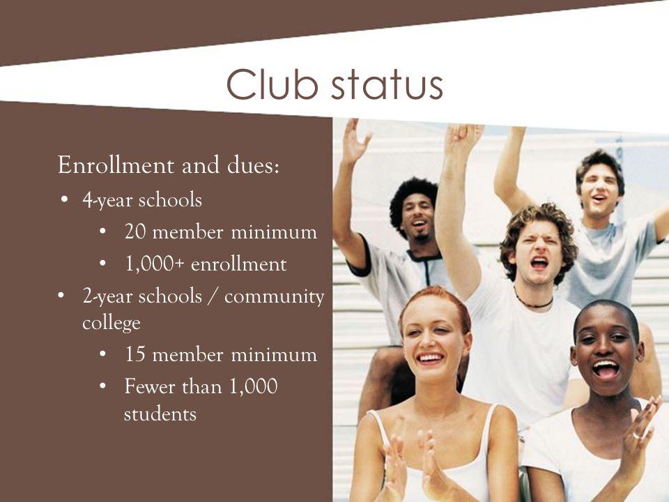 Club status Enrollment and dues: 4-year schools 20 member minimum 1,000+ enrollment 2-year schools / community college 15 member minimum Fewer than 1,000 students