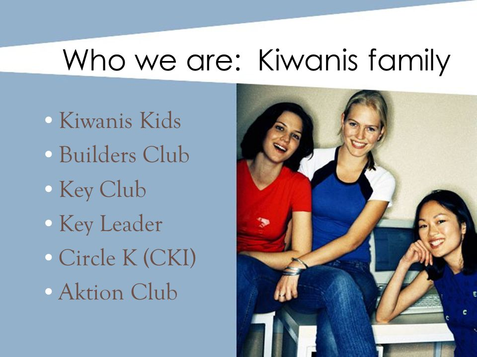Kiwanis Kids Builders Club Key Club Key Leader Circle K (CKI) Aktion Club Who we are: Kiwanis family