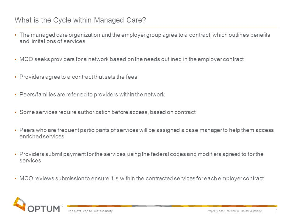 Propriety and Confidential.Do not distribute. 3 What is the Cycle within Managed Care.