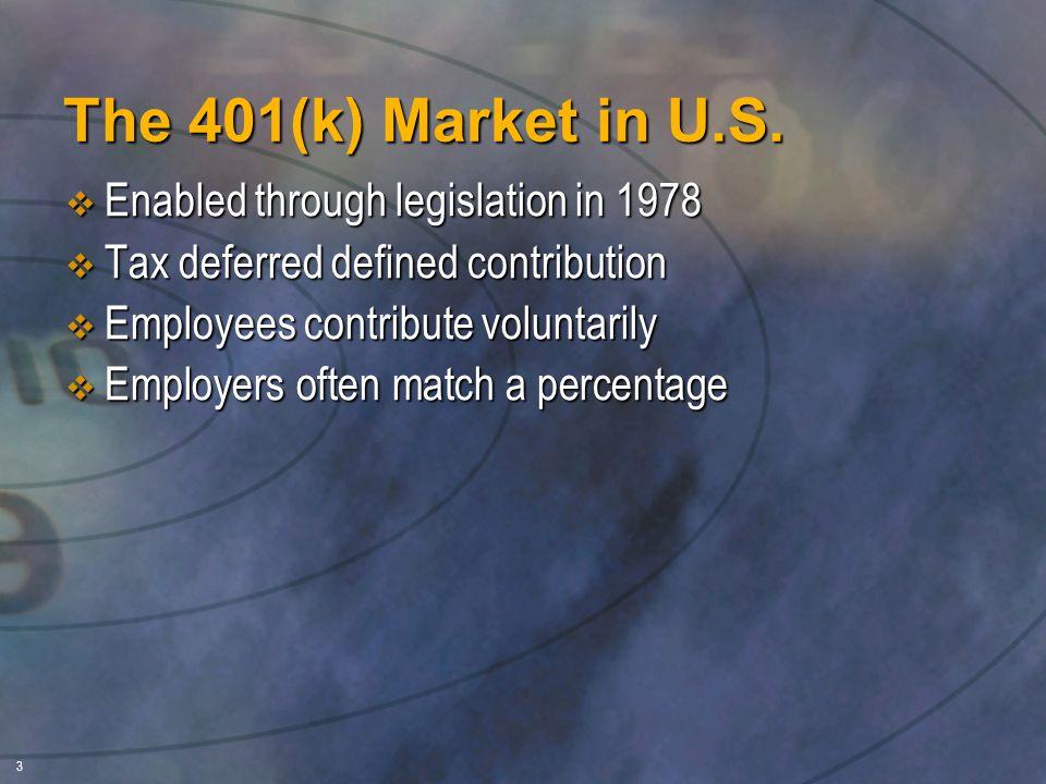3 The 401(k) Market in U.S.