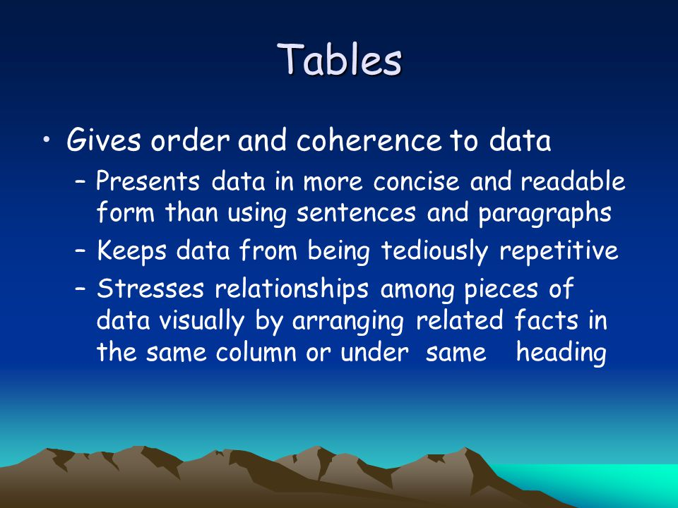 Tables Gives order and coherence to data –Presents data in more concise and readable form than using sentences and paragraphs –Keeps data from being tediously repetitive –Stresses relationships among pieces of data visually by arranging related facts in the same column or under sameheading