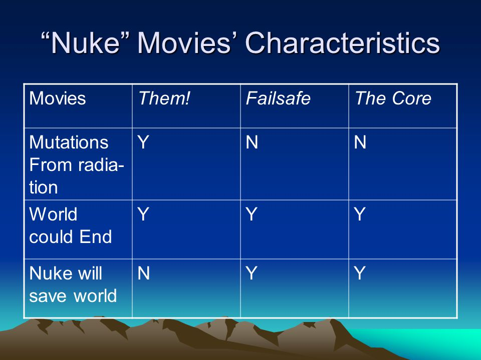 Nuke Movies' Characteristics MoviesThem!FailsafeThe Core Mutations From radia- tion YNN World could End YYY Nuke will save world NYY