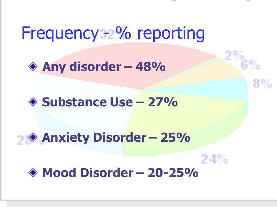 Frequency - % reporting Any disorder – 48% Substance Use – 27% Anxiety Disorder – 25% Mood Disorder – 20-25%