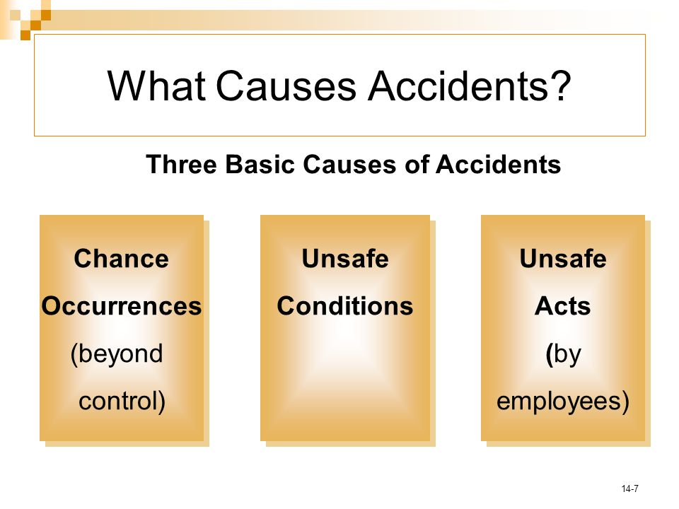 14-28 Other Workplace Health Issues Workplace Toxins leading cause of work-related deaths around the world is cancer e.g.