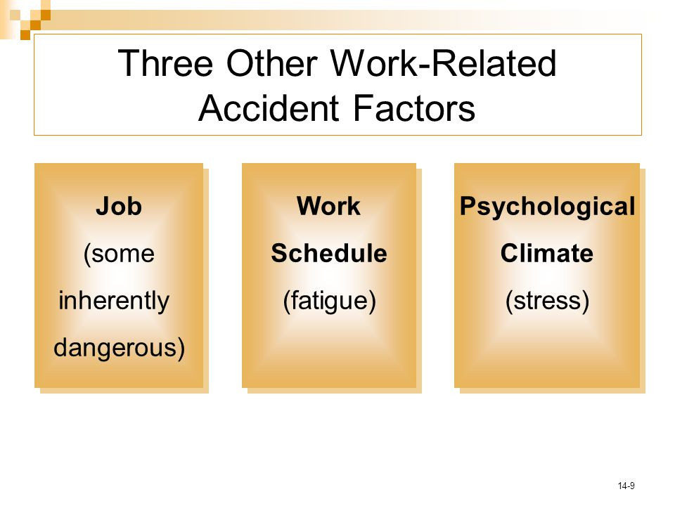 14-9 Three Other Work-Related Accident Factors Job (some inherently dangerous) Job (some inherently dangerous) Work Schedule (fatigue) Work Schedule (fatigue) Psychological Climate (stress) Psychological Climate (stress)