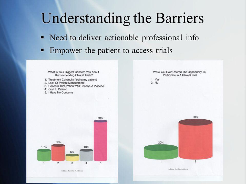Understanding the Barriers  Need to deliver actionable professional info  Empower the patient to access trials  Need to deliver actionable professional info  Empower the patient to access trials